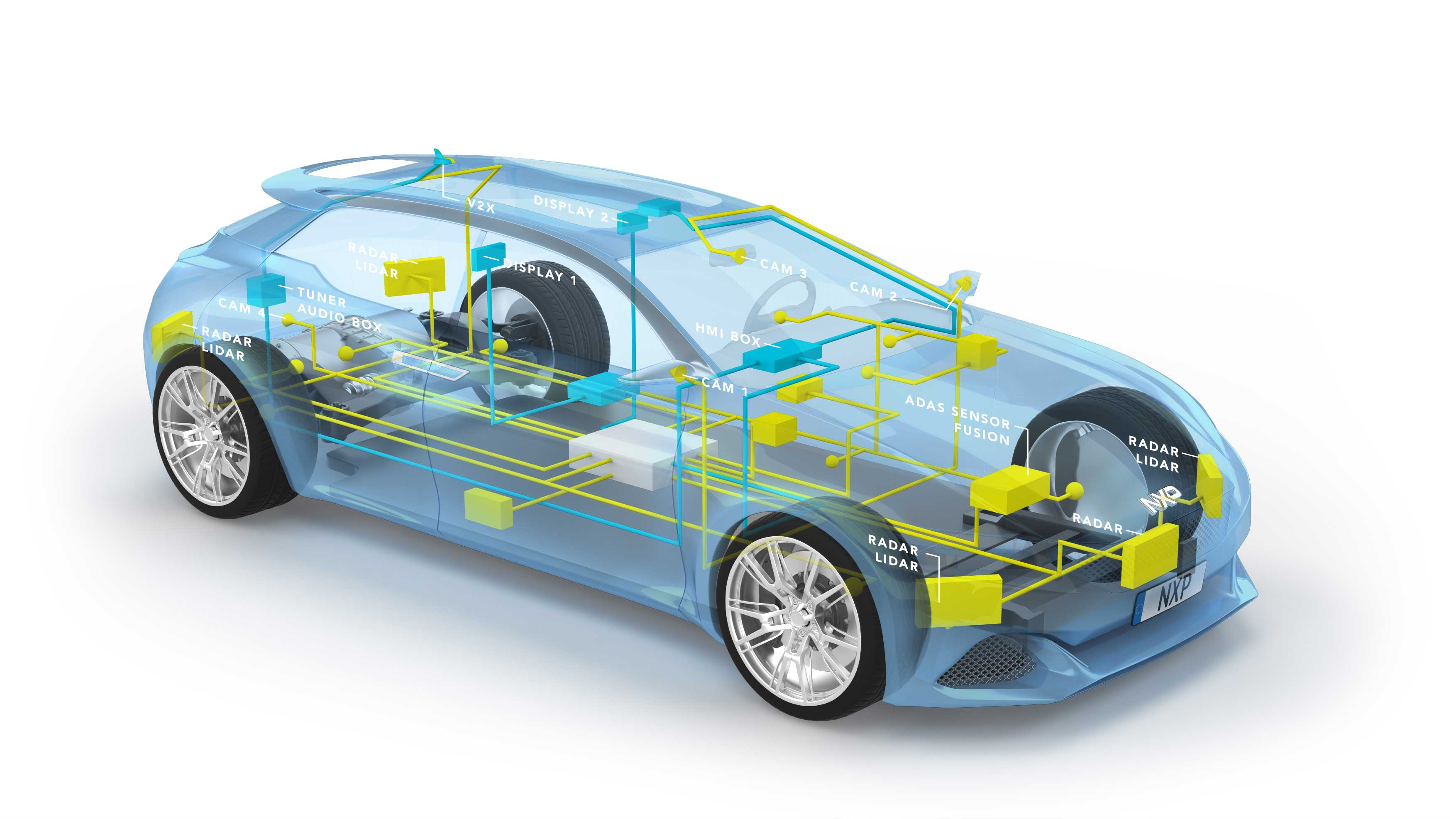 Automotive Ethernet innovations for safe, secure high-speed networks in automotive, and industrial applications