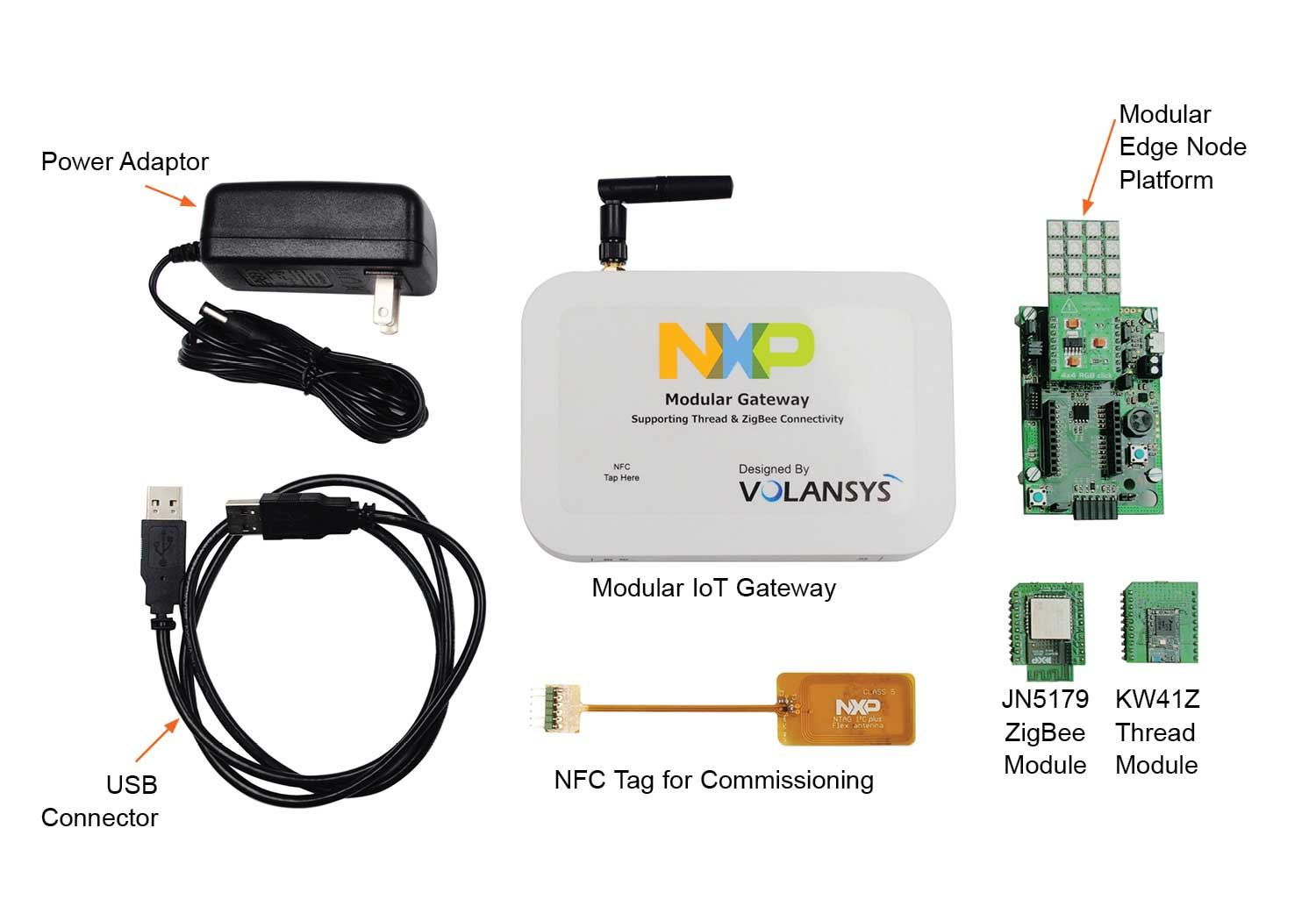 IoT Gateway Solution (SLN-IOT-GPI) thumbnail