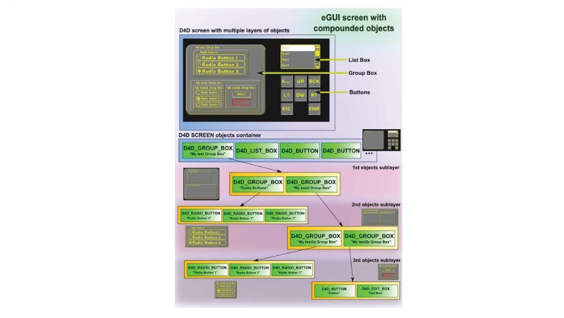 eGUI: Graphical LCD Driver for MCUs/MPUs thumbnail