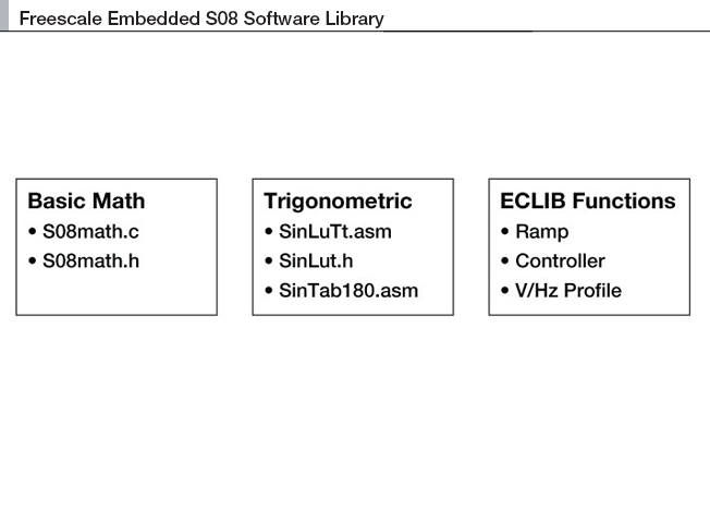 NXP Embedded Software Library S08 thumbnail