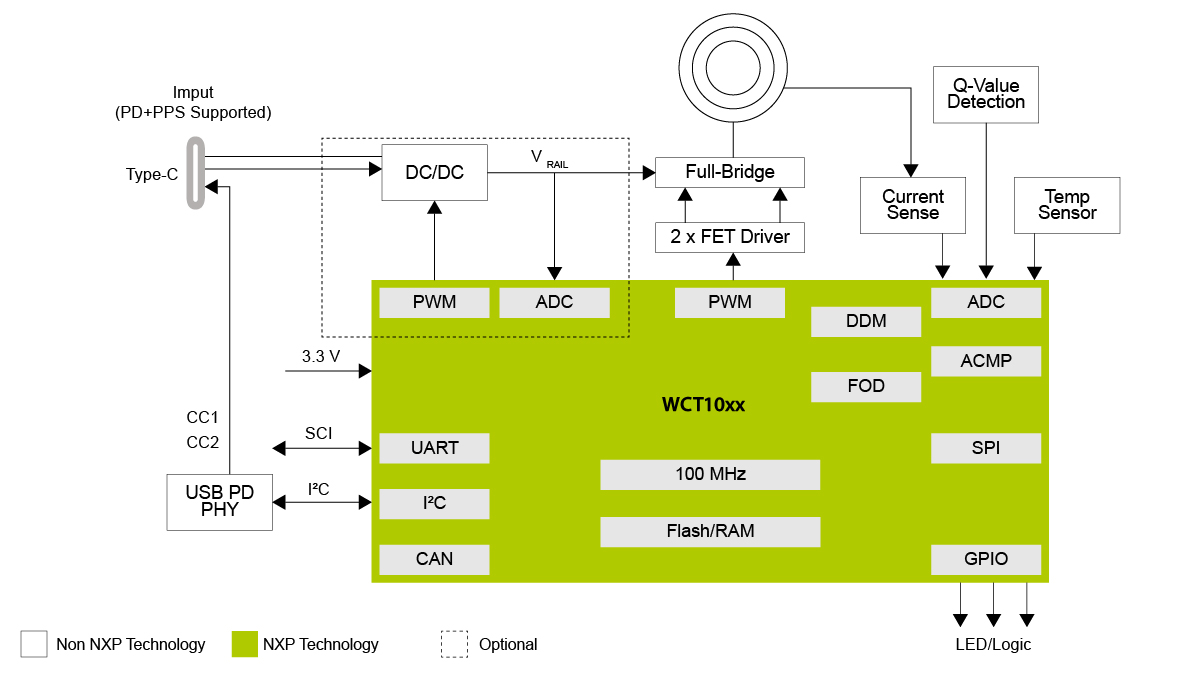 22W MP-A11 Fixed Frequency Transmitter Reference Design thumbnail