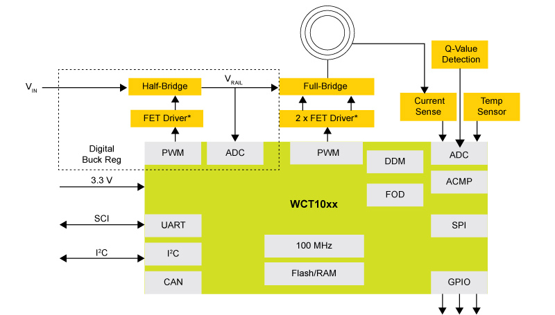 MP-A11 Fixed Frequency Transmitter Reference Design thumbnail