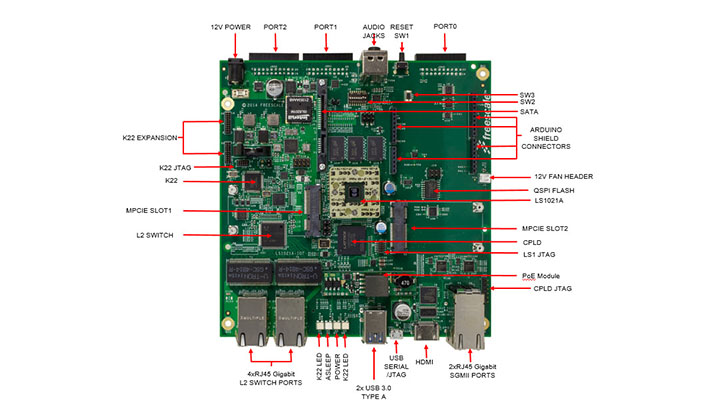 LS1021A-IoT Gateway Reference Design thumbnail