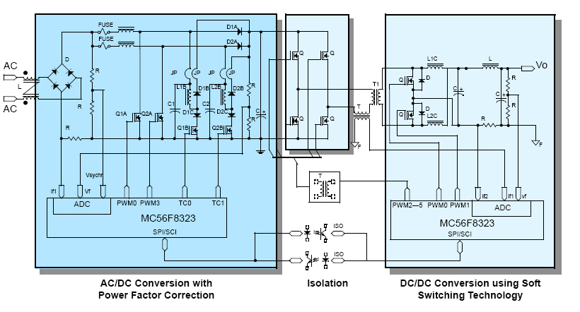 Digital AC/DC Switched-Mode Power Supply Reference Design Using 56F8300 DSCs thumbnail