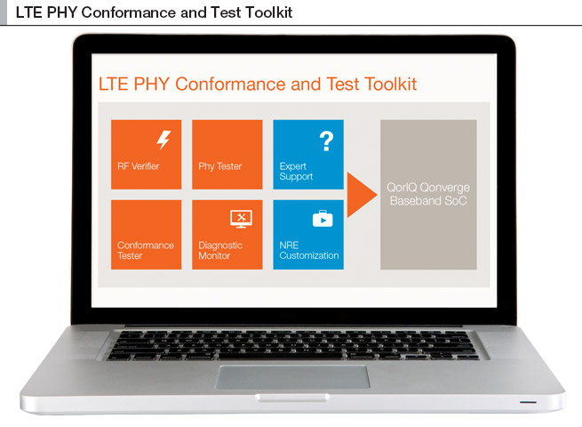 LTE PHY Conformance and Test Toolkit thumbnail